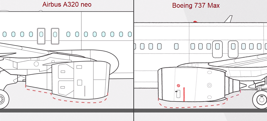 Boeing 737 Max engines placement