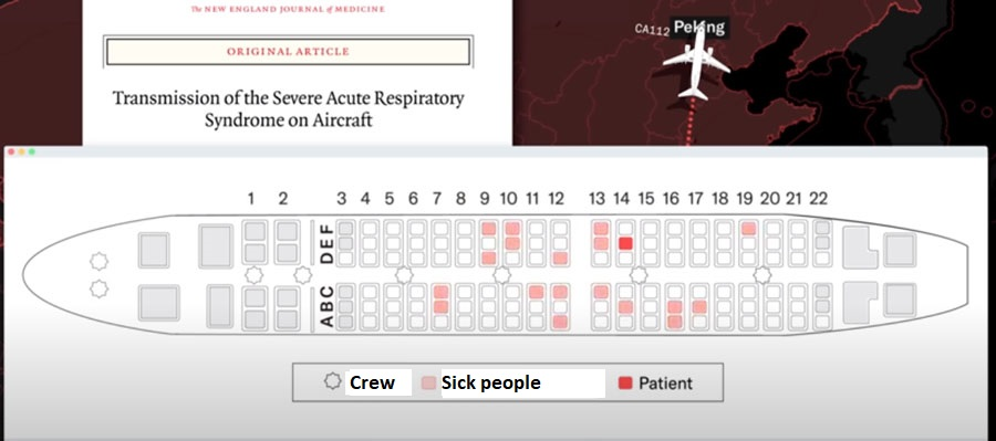 infected passangers on the Hong-Kong Bejing flight