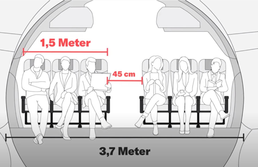 security distances on a jet