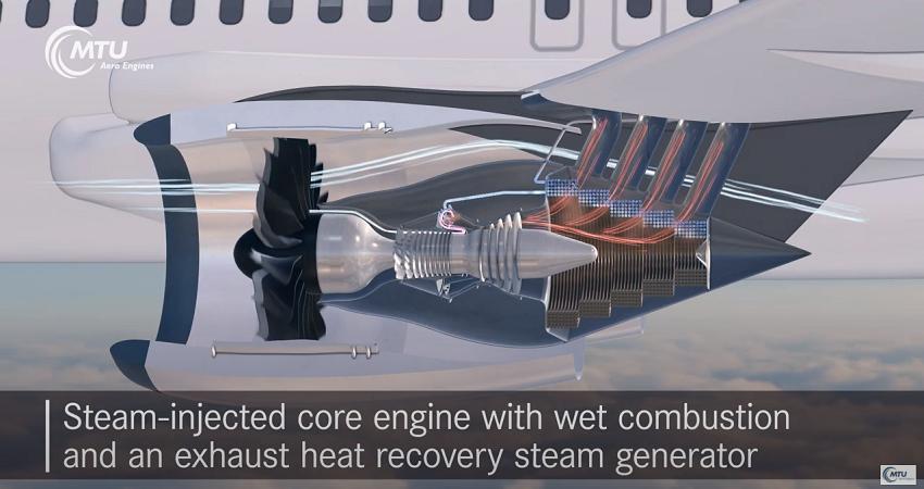 MTU water enhanced turbo fan technology