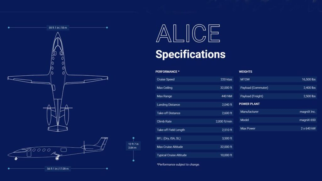 Eviation's Alice - specs - courtesy Eviation